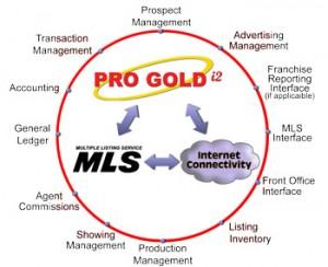 PG_Diagram